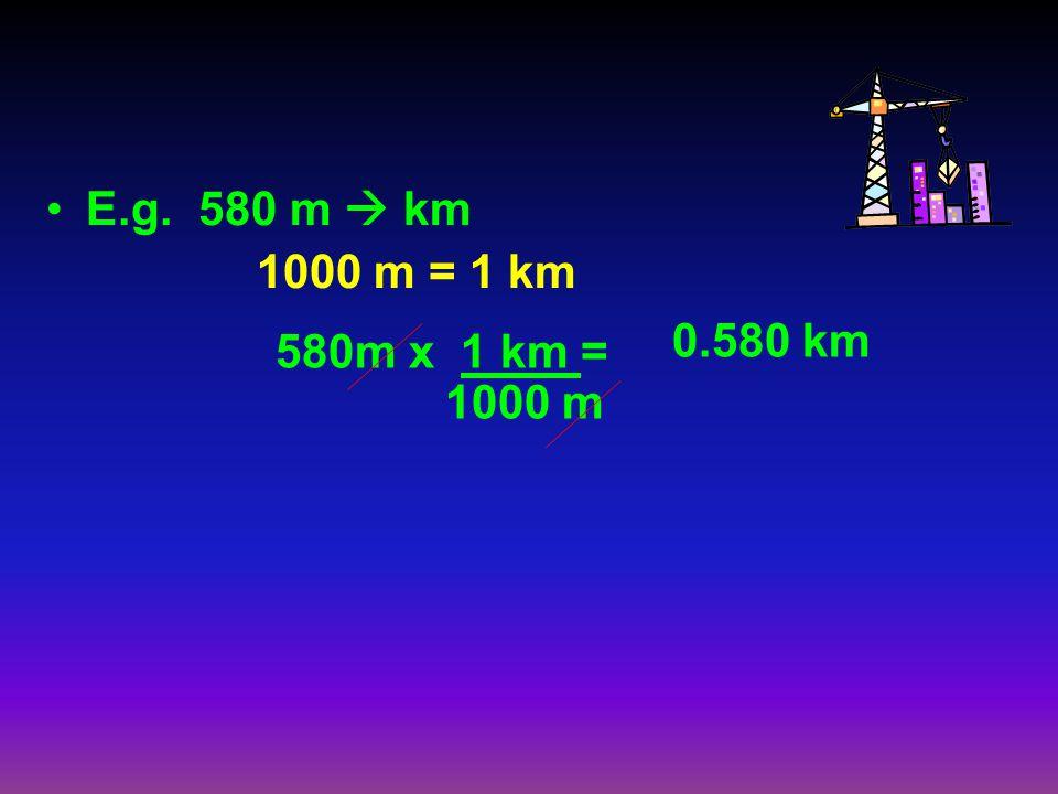 E.g. 580 m km 1000 m = 1 km 580m x 1 km = 1000 m 0.580 km