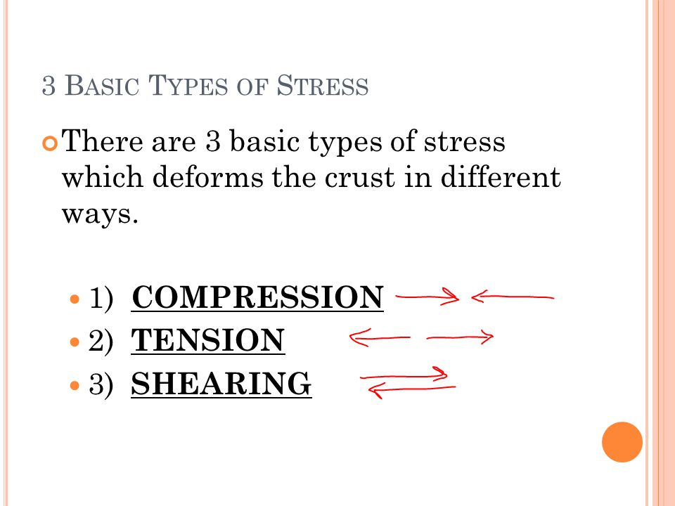 3 B ASIC T YPES OF S TRESS There are 3 basic types of stress which deforms the crust in different ways.