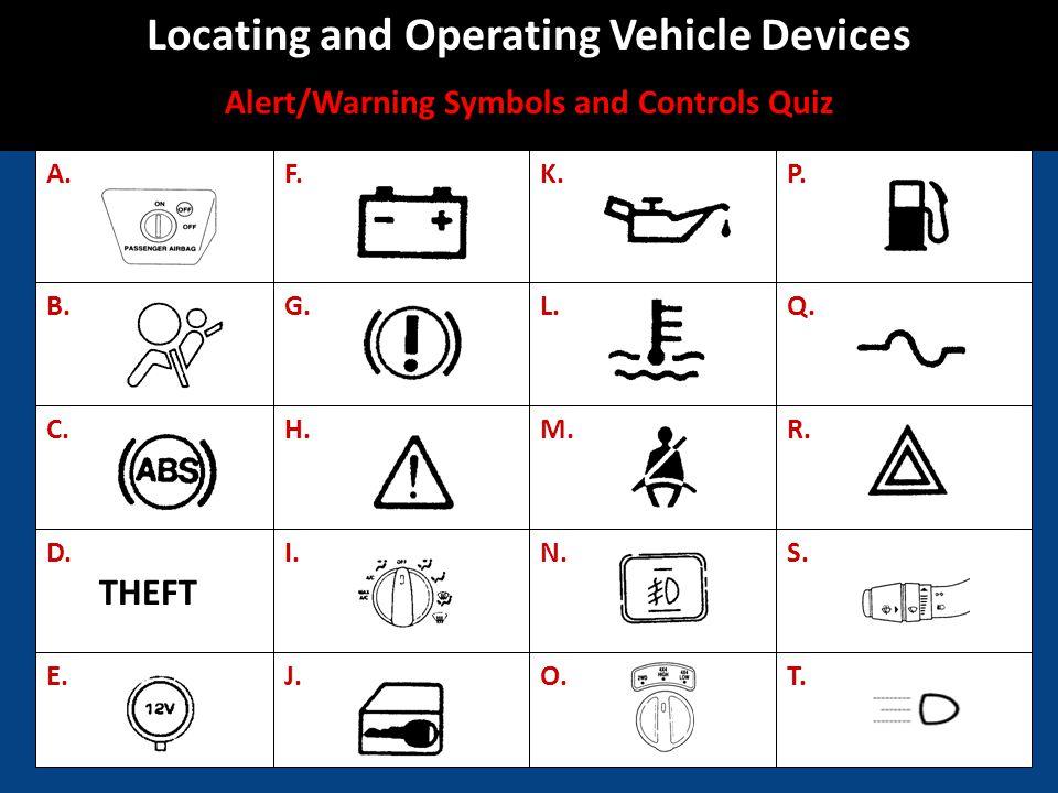 Alert/Warning Symbols and Controls Quiz THEFT A.B.