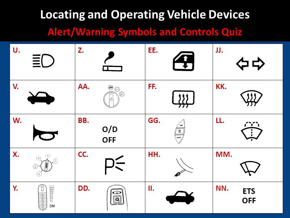 Alert/Warning Symbols and Controls Quiz NN. U. V. W. X. GG. Y. Z. AA. BB. CC. EE. DD. FF. HH. II. JJ. KK. LL. MM. O/D OFF ETSOFF Locating and Operatin