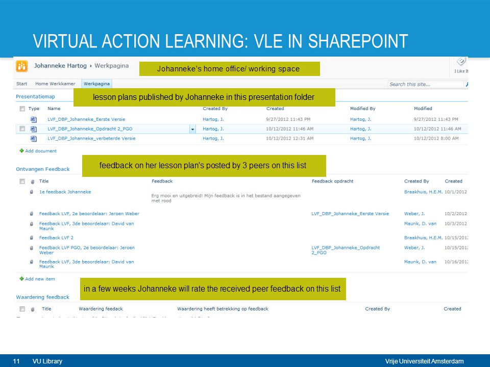 Vrije Universiteit Amsterdam VIRTUAL ACTION LEARNING: VLE IN SHAREPOINT 11VU Library