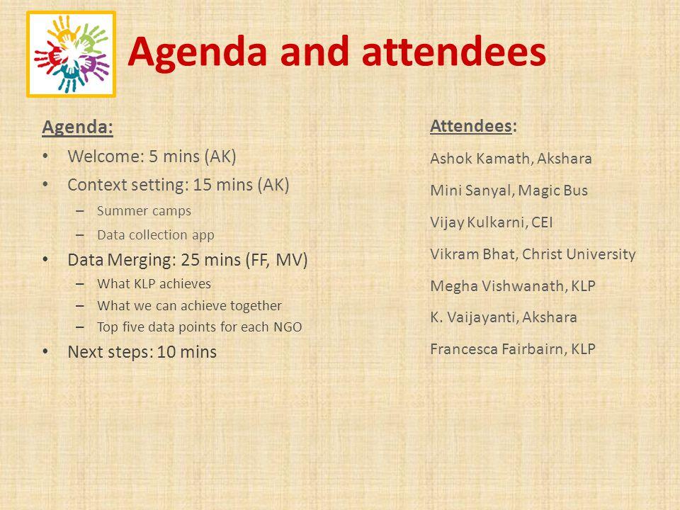 Agenda and attendees Attendees: Ashok Kamath, Akshara Mini Sanyal, Magic Bus Vijay Kulkarni, CEI Vikram Bhat, Christ University Megha Vishwanath, KLP
