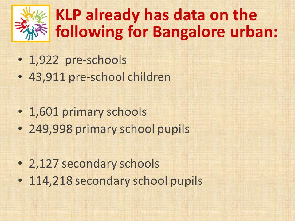 KLP already has data on the following for Bangalore urban: 1,922 pre-schools 43,911 pre-school children 1,601 primary schools 249,998 primary school pupils 2,127 secondary schools 114,218 secondary school pupils