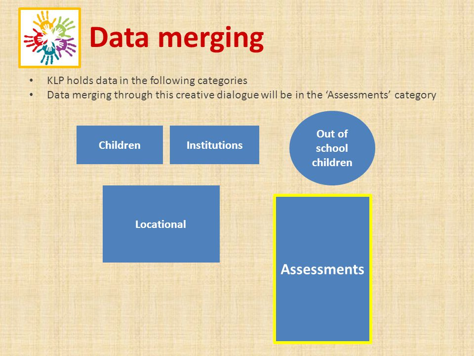 Data merging ChildrenInstitutions Out of school children Locational Assessments KLP holds data in the following categories Data merging through this creative dialogue will be in the Assessments category