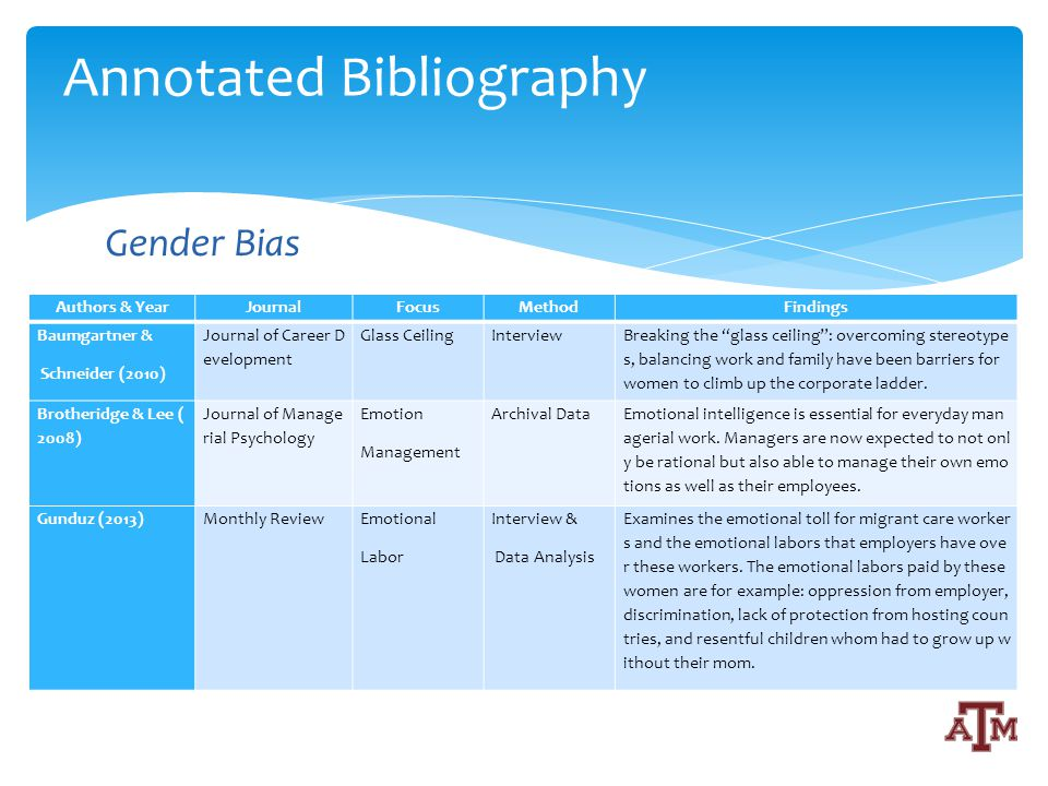 Annotated Bibliography Authors & YearJournalFocusMethodFindings Baumgartner & Schneider (2010) Journal of Career D evelopment Glass CeilingInterview Breaking the glass ceiling: overcoming stereotype s, balancing work and family have been barriers for women to climb up the corporate ladder.
