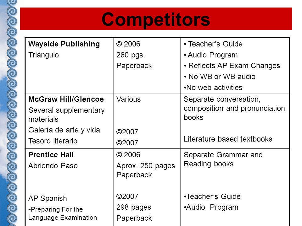 Competitors Wayside Publishing Triángulo © 2006 260 pgs.