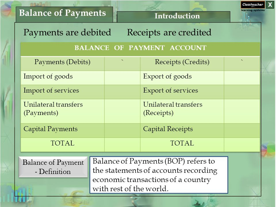 Payments are debitedReceipts are credited Balance of Payment - Definition Balance of Payment - Definition Balance of Payments (BOP) refers to the statements of accounts recording economic transactions of a country with rest of the world.