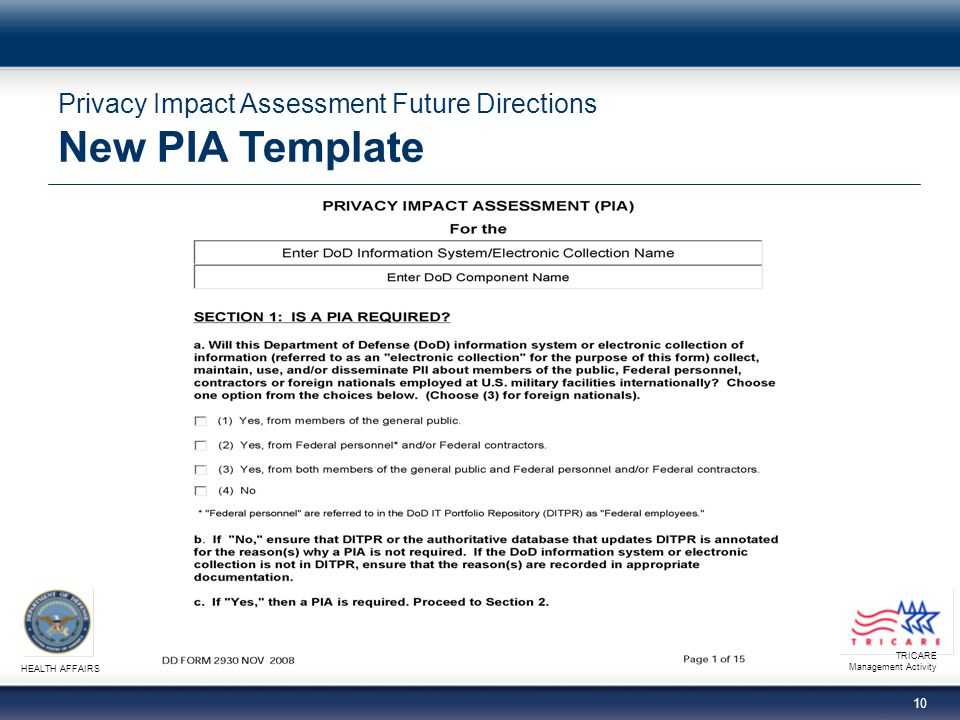 TRICARE Management Activity HEALTH AFFAIRS 10 Privacy Impact Assessment Future Directions New PIA Template