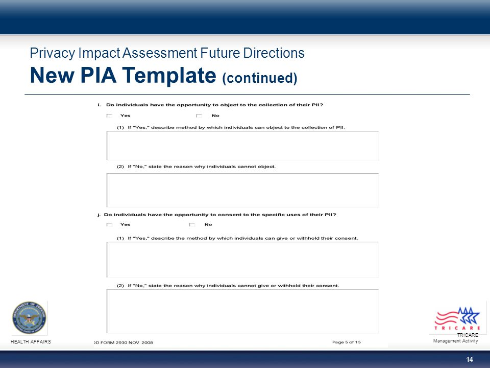 TRICARE Management Activity HEALTH AFFAIRS 14 Privacy Impact Assessment Future Directions New PIA Template (continued)