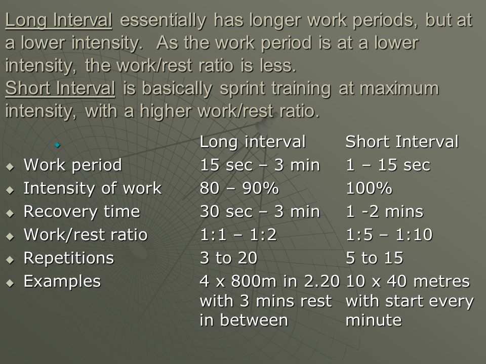 Long Interval essentially has longer work periods, but at a lower intensity. As the work period is at a lower intensity, the work/rest ratio is less.