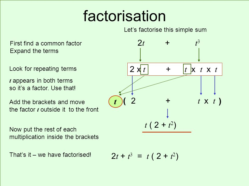 factorisation 2 t + t 3 t appears in both terms so its a factor.