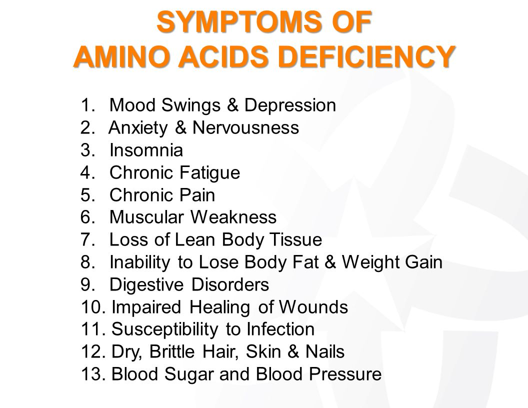 SYMPTOMS OF AMINO ACIDS DEFICIENCY 1. Mood Swings & Depression 2. Anxiety & Nervousness 3. Insomnia 4. Chronic Fatigue 5. Chronic Pain 6. Muscular Wea