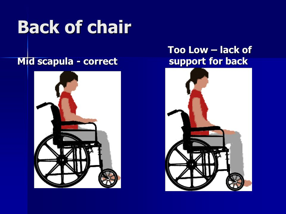 Back of chair Mid scapula - correct Too Low – lack of support for back Too Low – lack of support for back