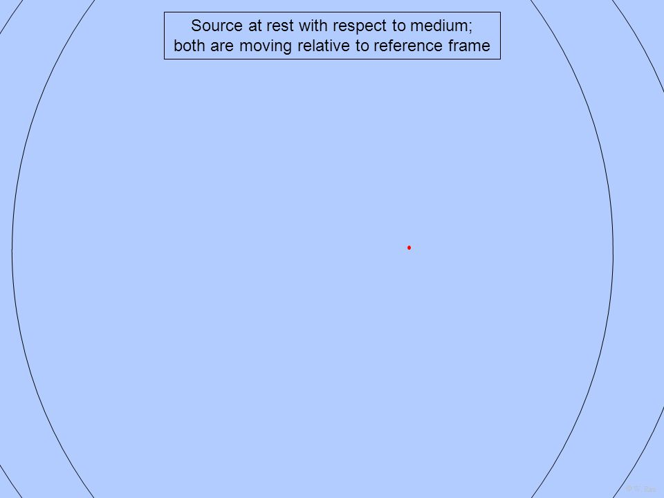 Source at rest with respect to medium; both are moving relative to reference frame W. Rau