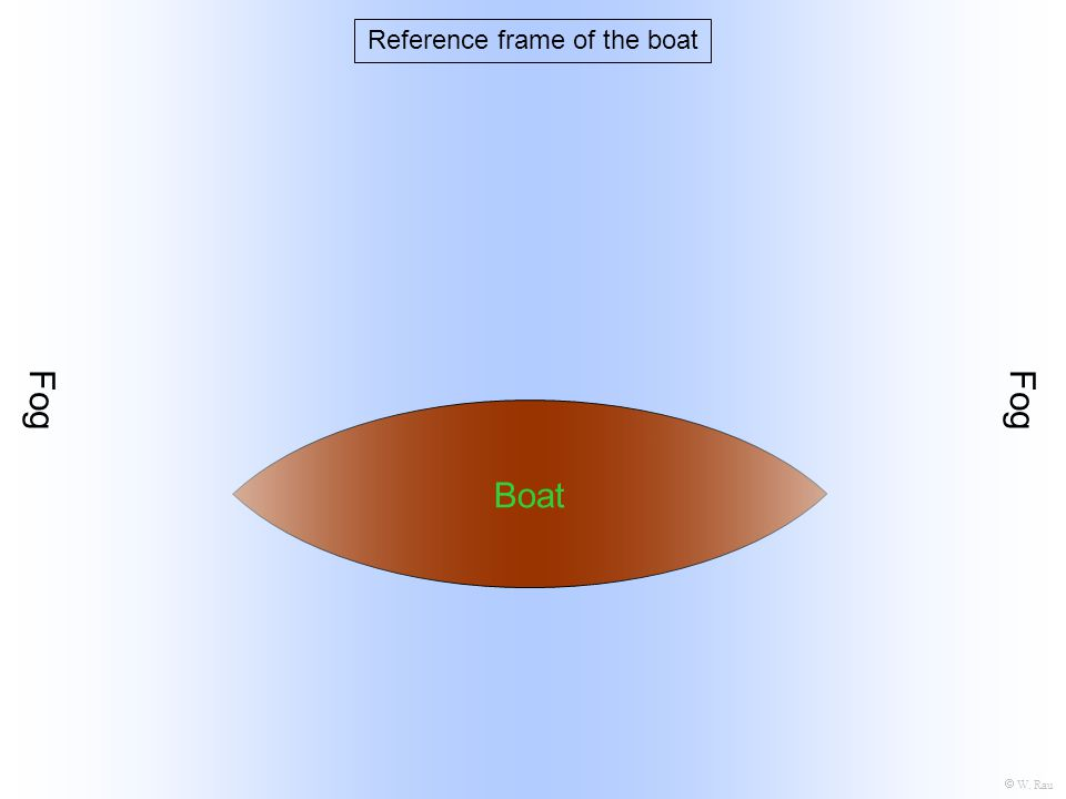 Wood Boat Fog Reference frame of the boat W. Rau