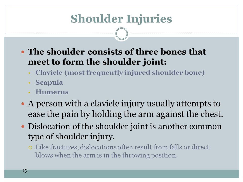 15 Shoulder Injuries The shoulder consists of three bones that meet to form the shoulder joint: Clavicle (most frequently injured shoulder bone) Scapu