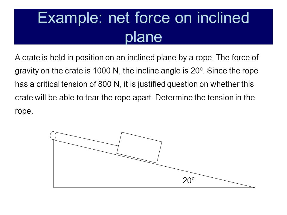 Example: net force on inclined plane A crate is held in position on an inclined plane by a rope.