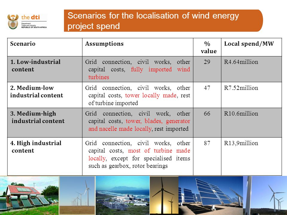 Possible Support Measures IPAP 2 suggests a systematic promotion of green and energy-efficient goods and services in South Africa – can include wind turbine manufacturing Integrated Resource Plan will determine viability of localisation The sector may be designated as a priority.