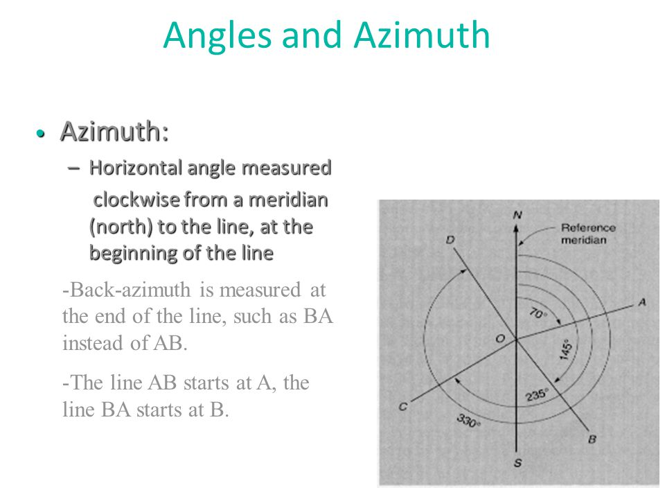 Angles and Azimuth Azimuth: Azimuth: –Horizontal angle measured clockwise from a meridian (north) to the line, at the beginning of the line clockwise