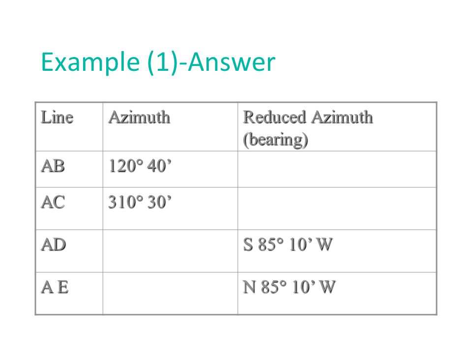 Example (1)-Answer LineAzimuth Reduced Azimuth (bearing) AB 120° 40 S 59° 20 E AC 310° 30 N 49° 30 W AD 256° 10 S 85° 10 W A E 274° 50 N 85° 10 W