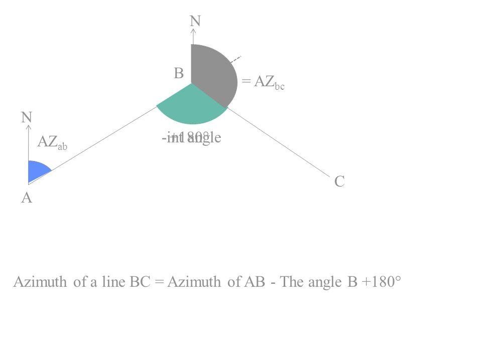 Azimuth of a line BC = Azimuth of AB - The angle B +180° AZ ab +180 -int angle = AZ bc N N A B C