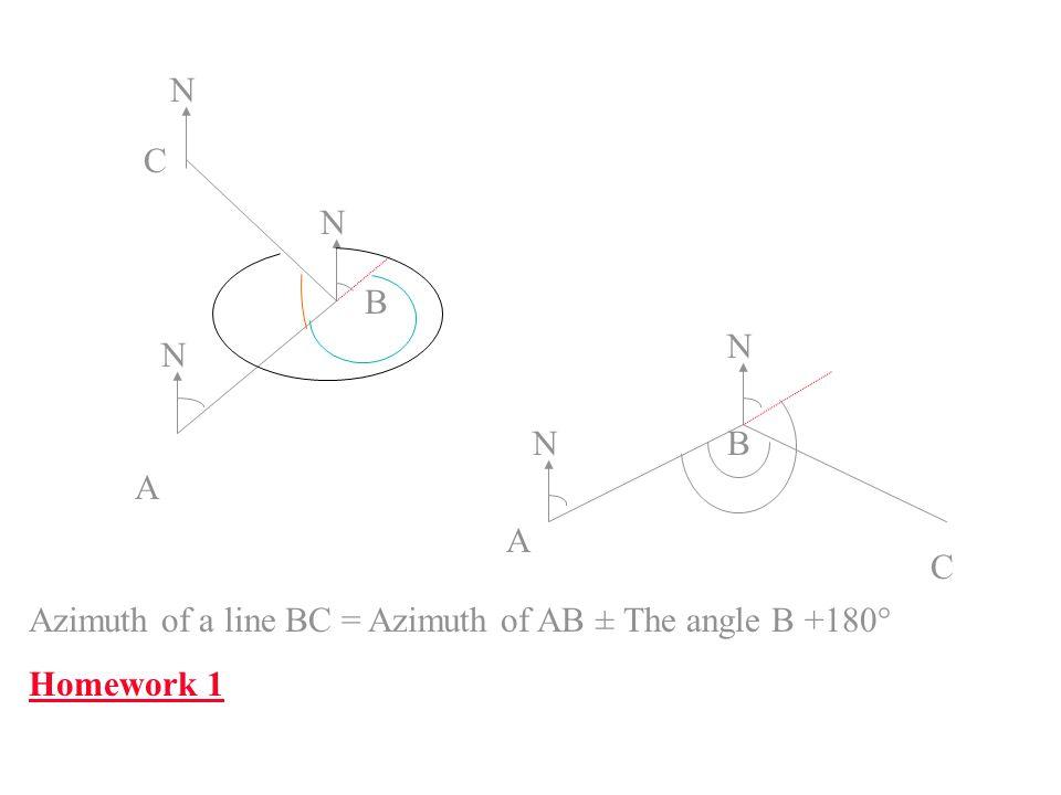 A B C N N N A B C N N Azimuth of a line BC = Azimuth of AB ± The angle B +180° Homework 1