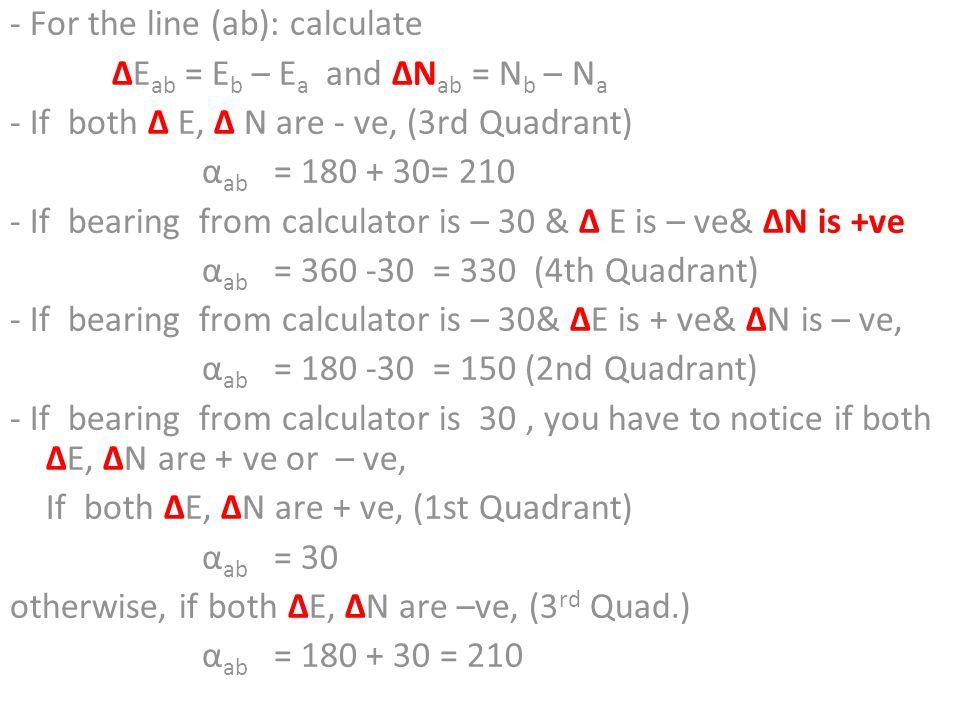 - For the line (ab): calculate ΔE ab = E b – E a and ΔN ab = N b – N a - If both Δ E, Δ N are - ve, (3rd Quadrant) α ab = 180 + 30= 210 - If bearing f