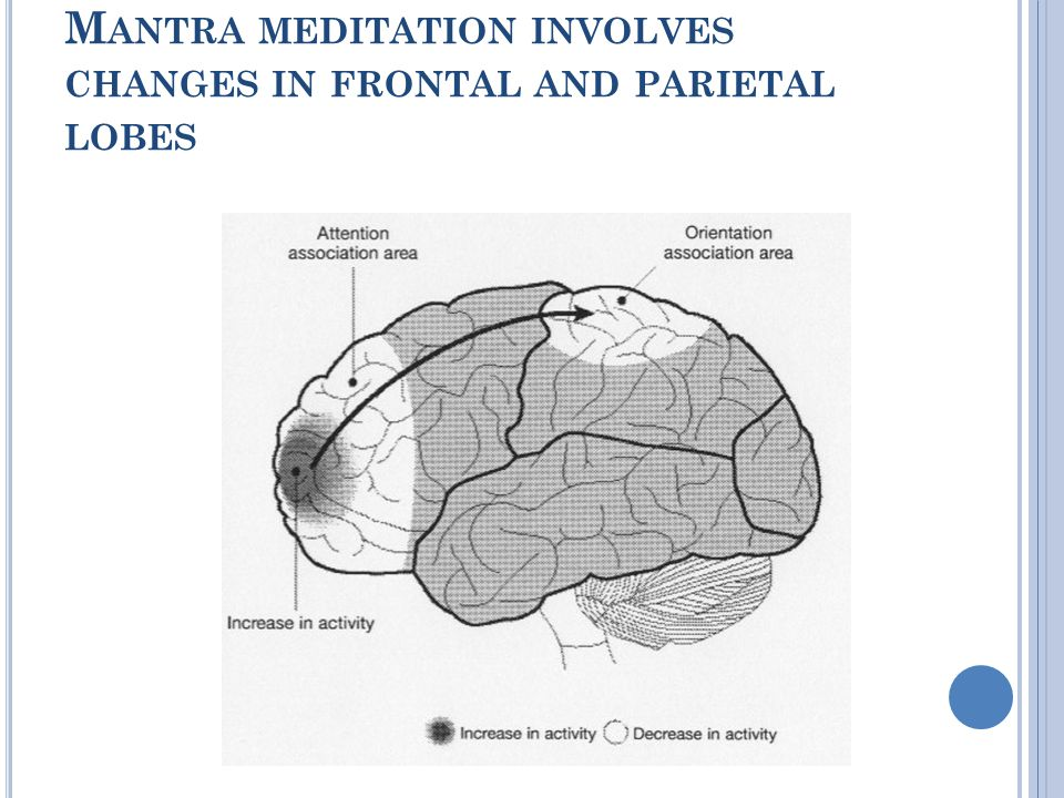 M ANTRA MEDITATION INVOLVES CHANGES IN FRONTAL AND PARIETAL LOBES