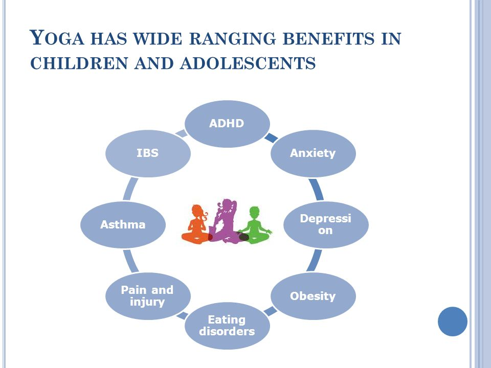 Y OGA HAS WIDE RANGING BENEFITS IN CHILDREN AND ADOLESCENTS ADHD Anxiety Depressi on Obesity Eating disorders Pain and injury Asthma IBS