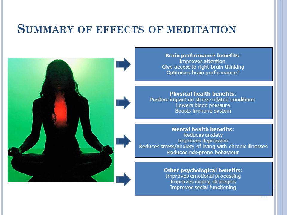 S UMMARY OF EFFECTS OF MEDITATION Mental health benefits: Reduces anxiety Improves depression Reduces stress/anxiety of living with chronic illnesses Reduces risk-prone behaviour Physical health benefits: Positive impact on stress-related conditions Lowers blood pressure Boosts immune system Other psychological benefits: Improves emotional processing Improves coping strategies Improves social functioning Brain performance benefits: Improves attention Give access to right brain thinking Optimises brain performance