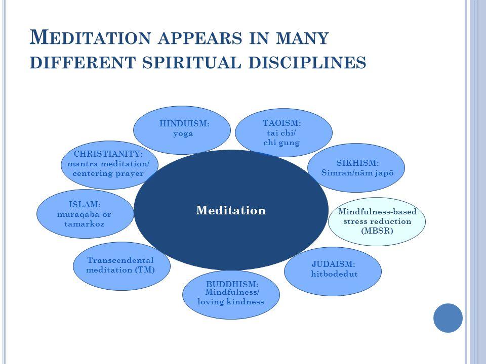 M EDITATION APPEARS IN MANY DIFFERENT SPIRITUAL DISCIPLINES HINDUISM: yoga Meditation CHRISTIANITY: mantra meditation/ centering prayer ISLAM: muraqaba or tamarkoz Transcendental meditation (TM) BUDDHISM: Mindfulness/ loving kindness TAOISM: tai chi/ chi gung SIKHISM: Simran/nām japō Mindfulness-based stress reduction (MBSR) JUDAISM: hitbodedut