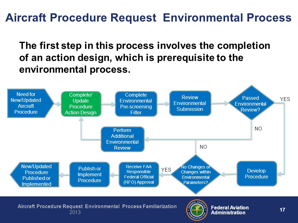 17 Federal Aviation Administration Aircraft Procedure Request Environmental Process Familiarization 2013 The first step in this process involves the c