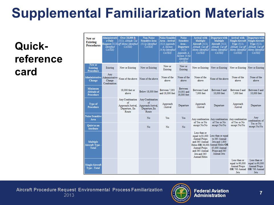 7 Federal Aviation Administration Aircraft Procedure Request Environmental Process Familiarization 2013 Supplemental Familiarization Materials Quick- reference card