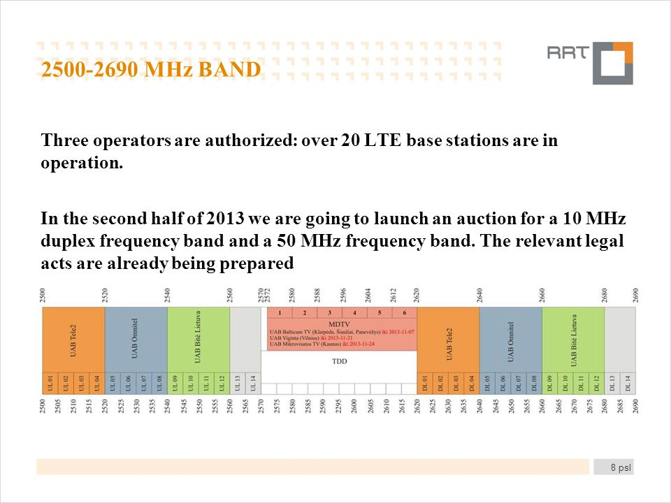 2500-2690 MHz BAND Three operators are authorized: over 20 LTE base stations are in operation. In the second half of 2013 we are going to launch an au