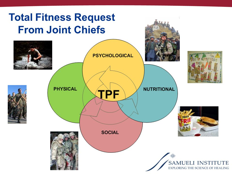 Total Fitness Request From Joint Chiefs
