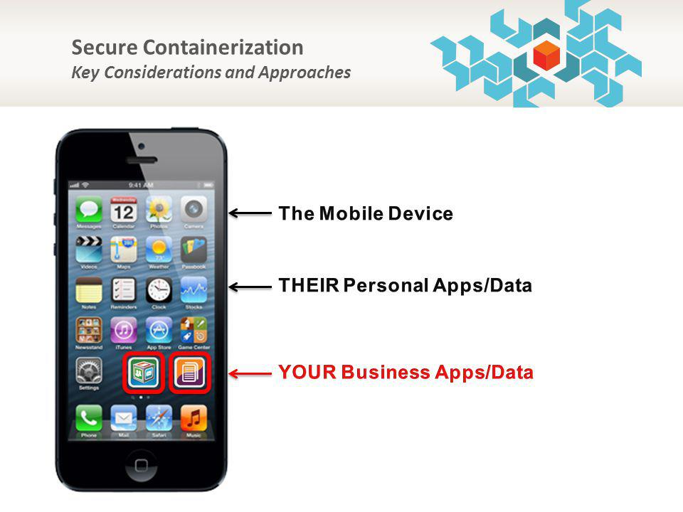 Secure Containerization Key Considerations and Approaches