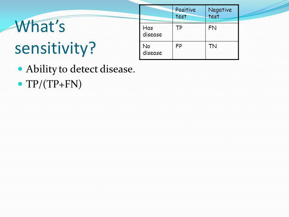 Whats sensitivity? Ability to detect disease. TP/(TP+FN) Positive test Negative test Has disease TPFN No disease FPTN