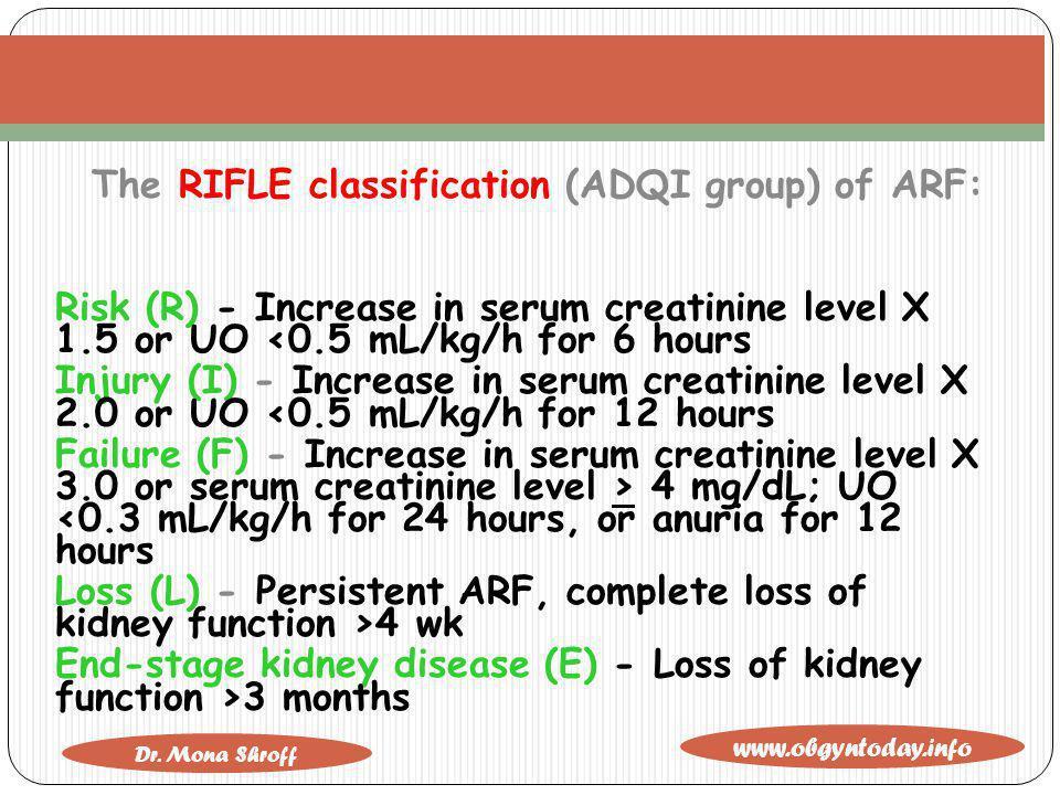 www.obgyntoday.info Dr. Mona Shroff RIFLE classification The RIFLE classification (ADQI group) of ARF: Risk (R) Risk (R) - Increase in serum creatinin