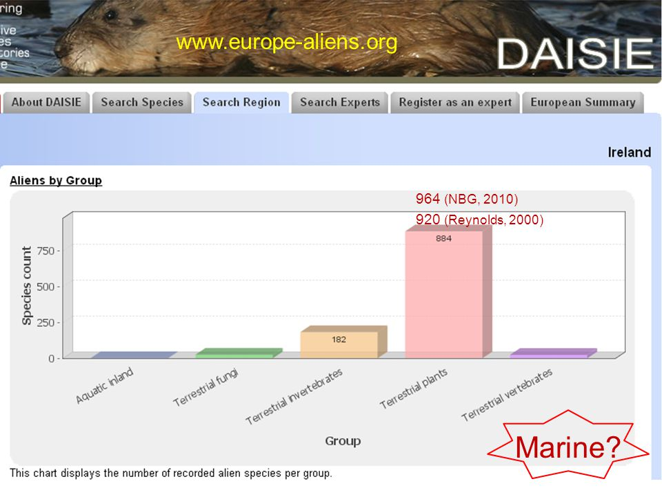 www.europe-aliens.org 920 (Reynolds, 2000) Marine? 964 (NBG, 2010)