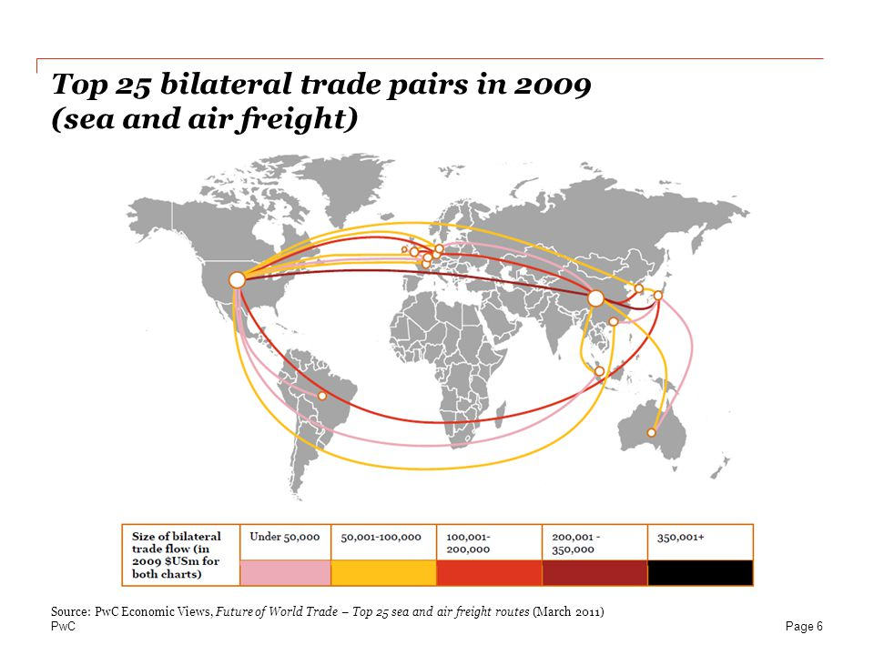 PwC Top 25 bilateral trade pairs in 2009 (sea and air freight) Page 6 Source: PwC Economic Views, Future of World Trade – Top 25 sea and air freight r