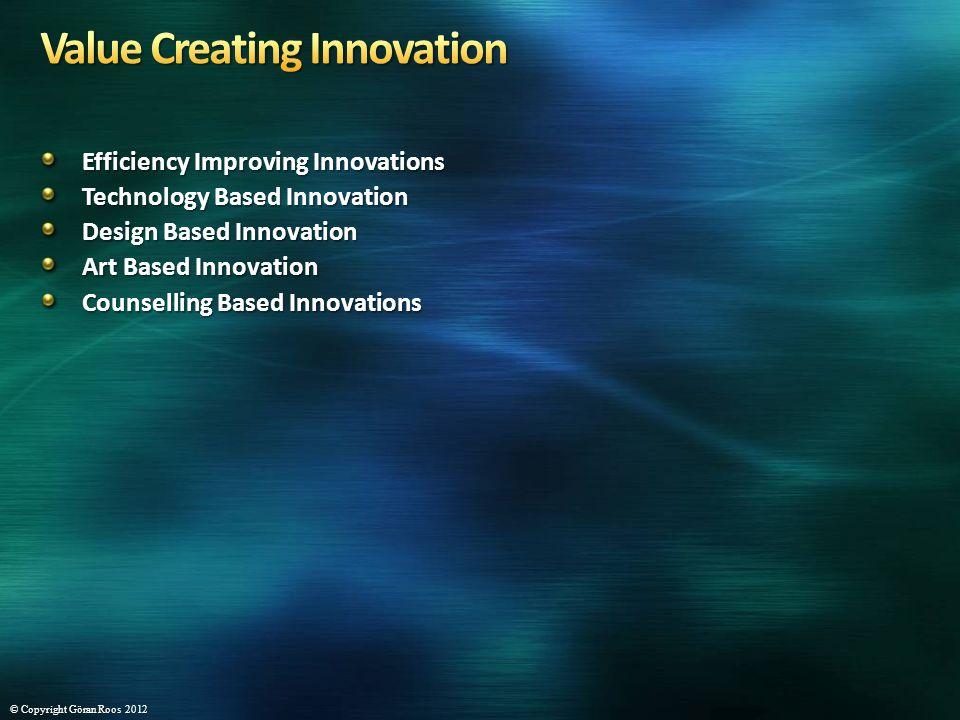 Efficiency Improving Innovations Technology Based Innovation Design Based Innovation Art Based Innovation Counselling Based Innovations © Copyright Göran Roos 2012