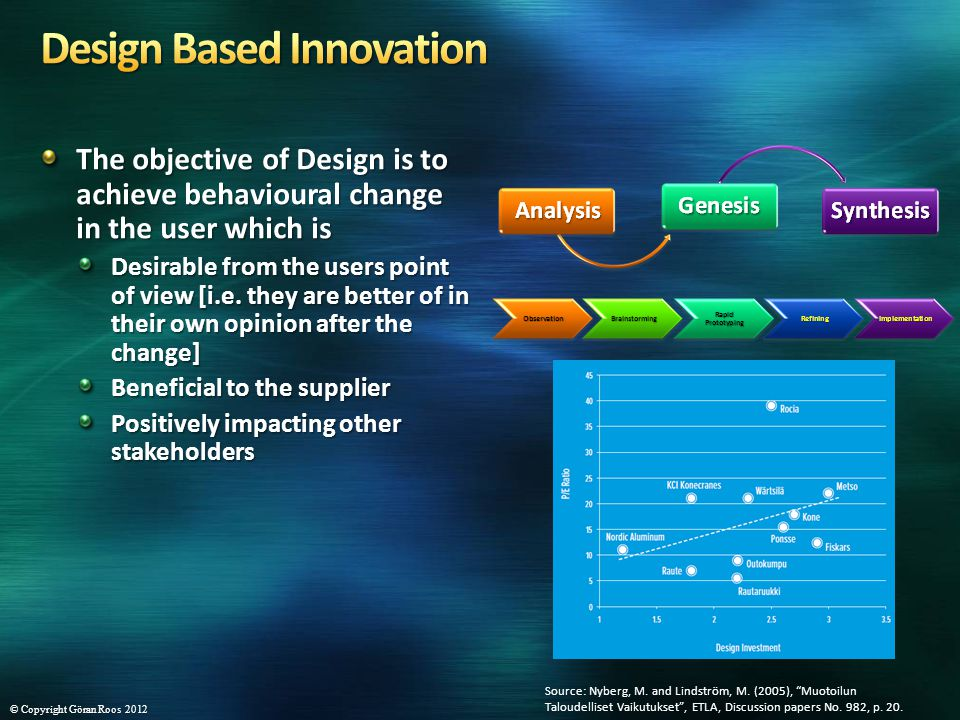 The objective of Design is to achieve behavioural change in the user which is Desirable from the users point of view [i.e.