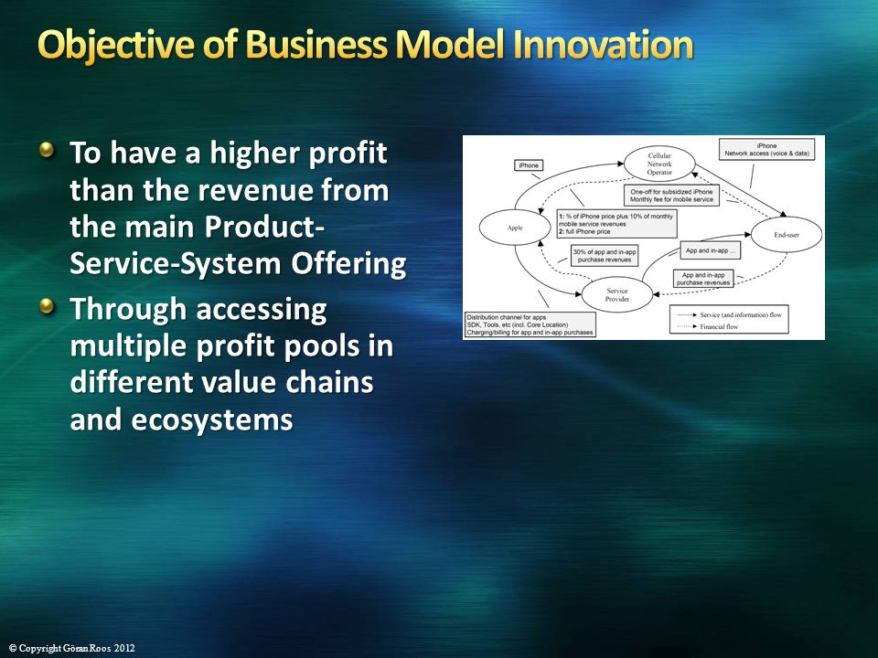To have a higher profit than the revenue from the main Product- Service-System Offering Through accessing multiple profit pools in different value cha