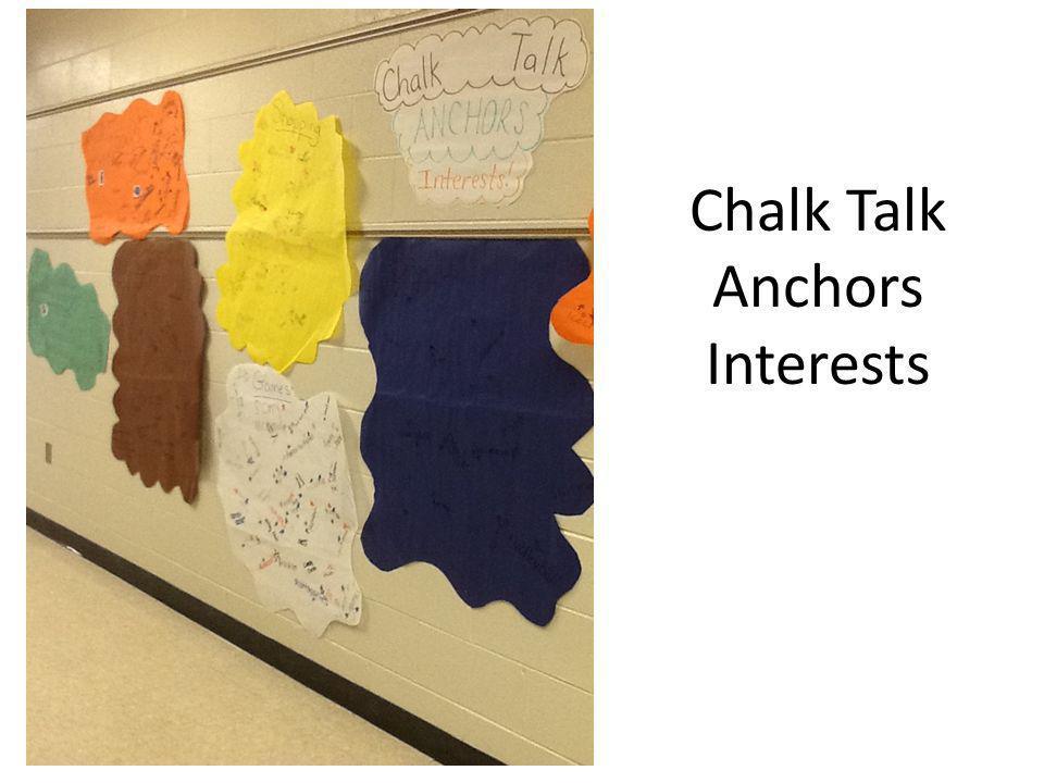Chalk Talk Anchors Interests