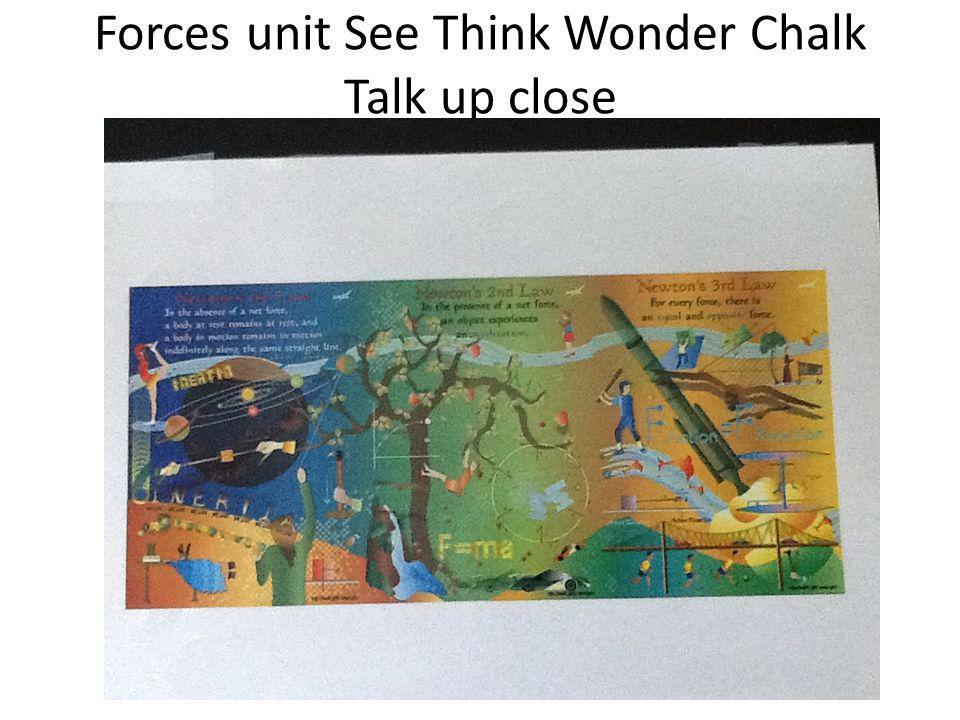 Forces unit See Think Wonder Chalk Talk up close