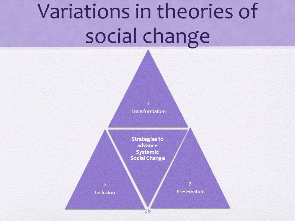 Variations in theories of social change 1 Transformation 2 Inclusion Strategies to advance Systemic Social Change 3 Preservation 16