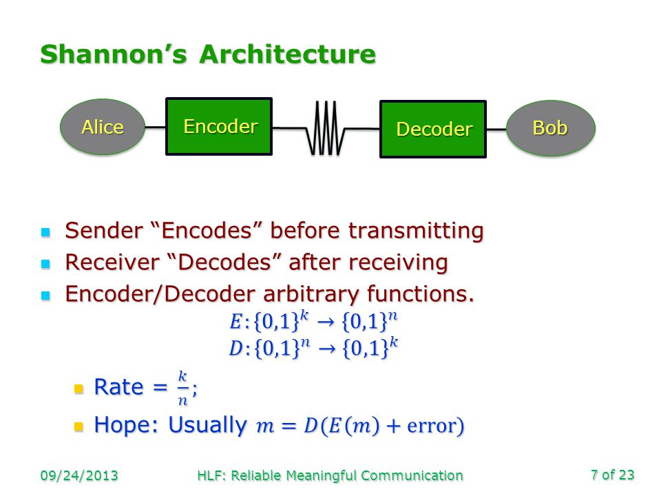 of 23 Shannons Architecture 09/24/2013HLF: Reliable Meaningful Communication7 AliceAlice BobBob Encoder Decoder