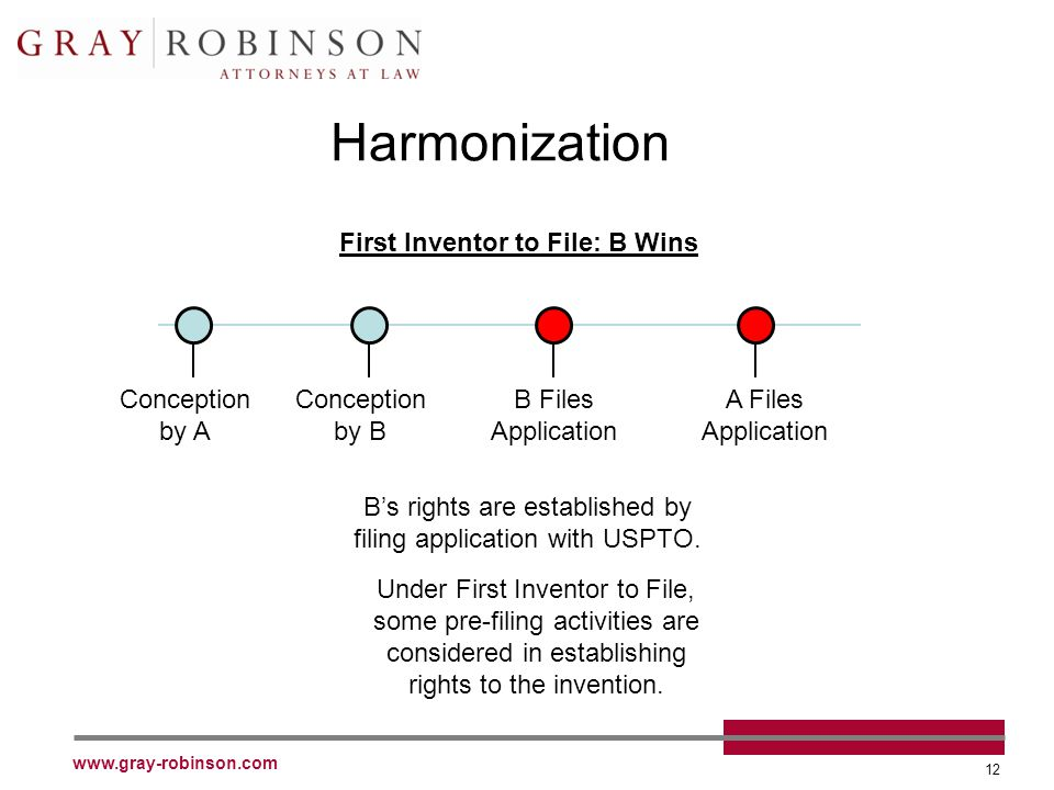 www.gray-robinson.com 12 Harmonization Conception by A Conception by B B Files Application A Files Application First Inventor to File: B Wins Bs rights are established by filing application with USPTO.