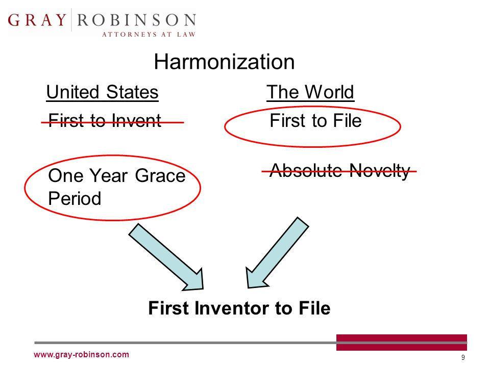 www.gray-robinson.com 9 Harmonization First to Invent One Year Grace Period First to File Absolute Novelty United StatesThe World First Inventor to File