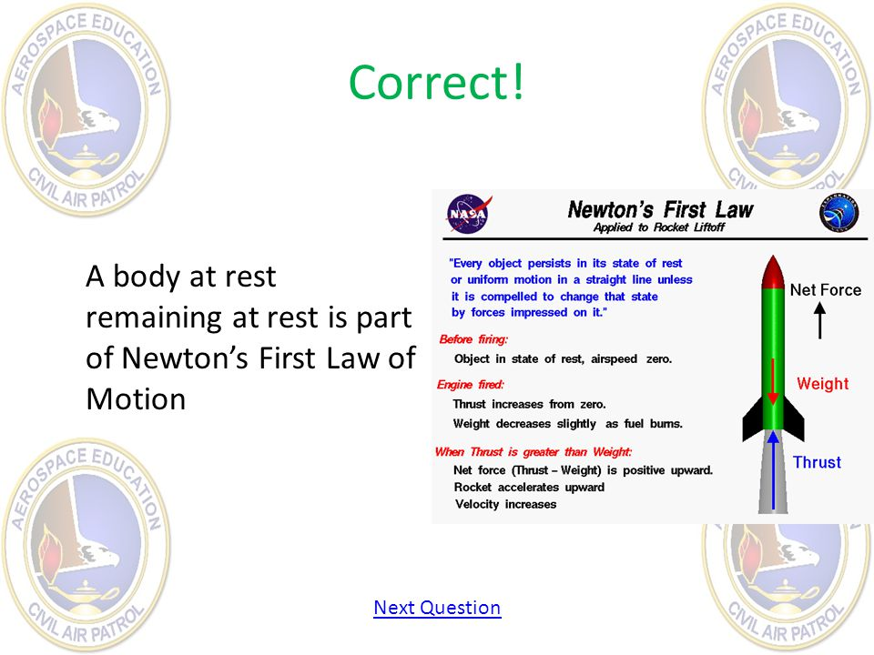 Correct! A body at rest remaining at rest is part of Newtons First Law of Motion Next Question